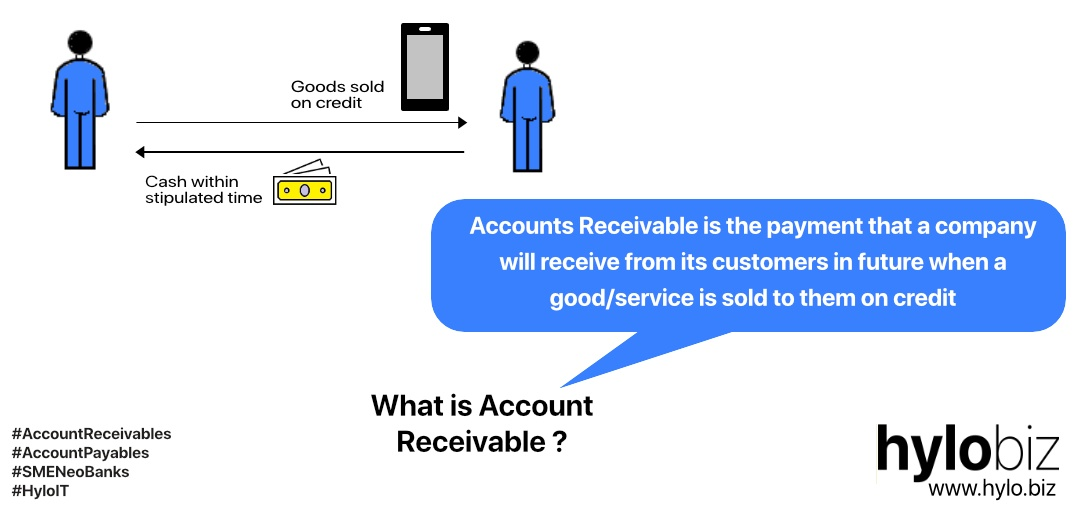 Accounts Receivables Creative