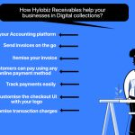 hylobiz receivables helping digital collections